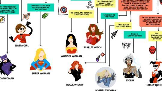supermom, infographic
