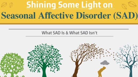 Symptoms of SAD (Seasonal Affective Disorder), trees showing seasons